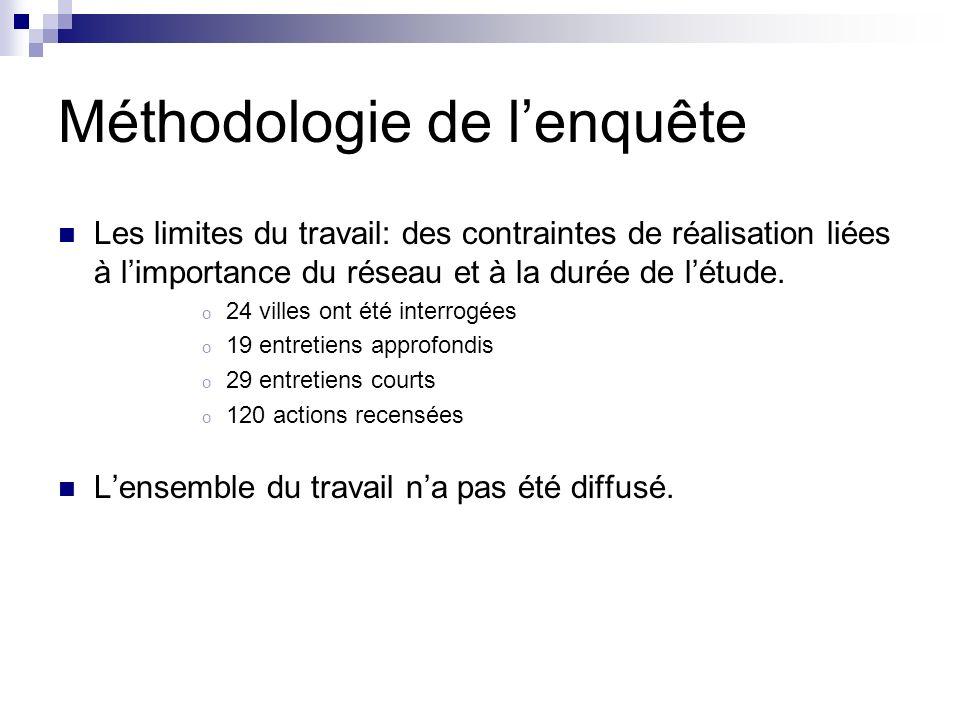 Méthodologie de lenquête Les limites du travail: des contraintes de réalisation liées à limportance du réseau et à la durée de létude.