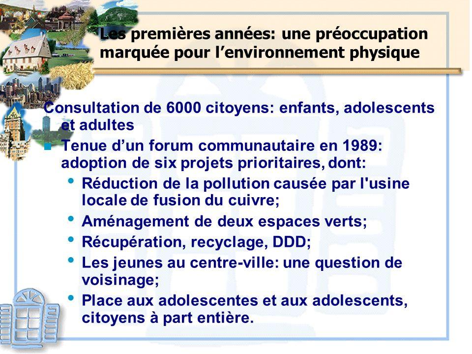 Consultation de 6000 citoyens: enfants, adolescents et adultes n Tenue dun forum communautaire en 1989: adoption de six projets prioritaires, dont: Ré