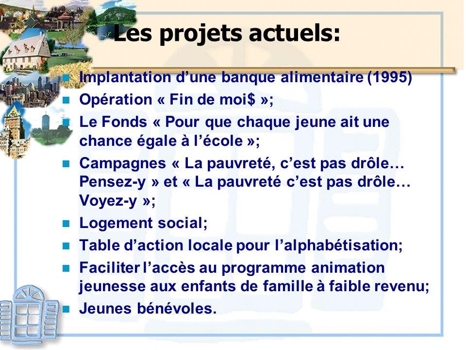 Les projets actuels: n Implantation dune banque alimentaire (1995) n Opération « Fin de moi$ »; n Le Fonds « Pour que chaque jeune ait une chance égal