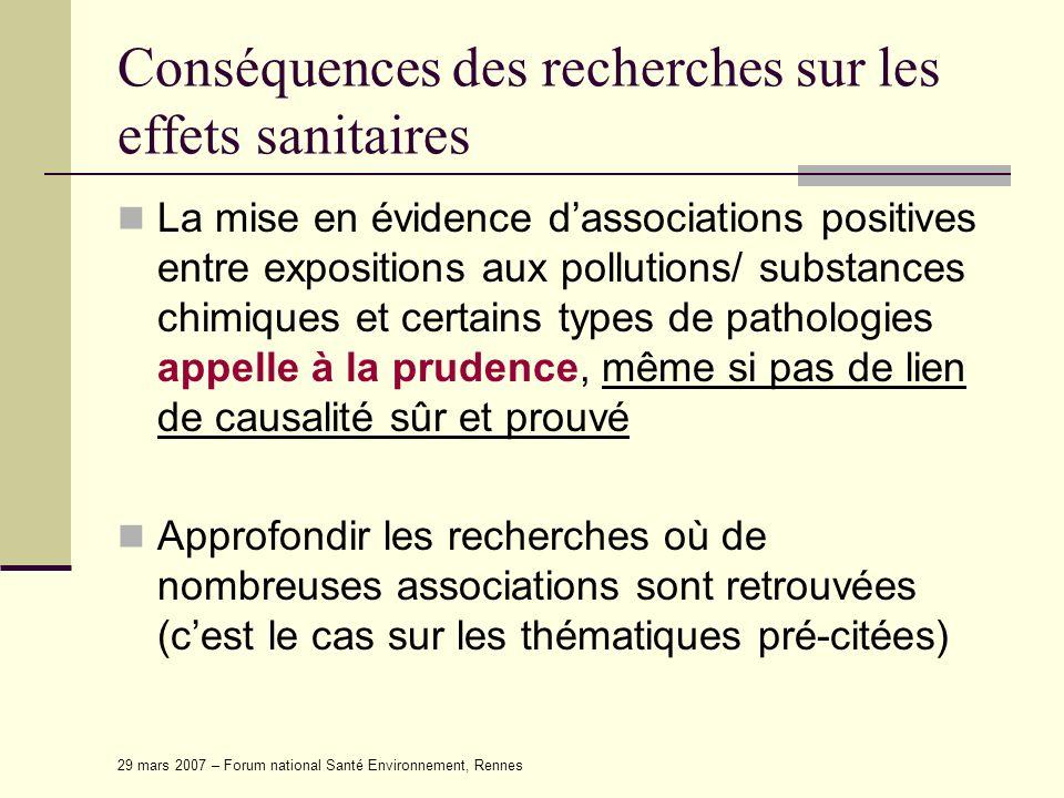 29 mars 2007 – Forum national Santé Environnement, Rennes Conséquences des recherches sur les effets sanitaires La mise en évidence dassociations posi