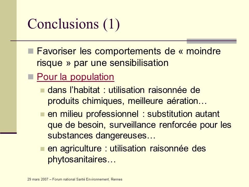 29 mars 2007 – Forum national Santé Environnement, Rennes Conclusions (1) Favoriser les comportements de « moindre risque » par une sensibilisation Po