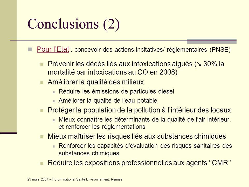 29 mars 2007 – Forum national Santé Environnement, Rennes Conclusions (3) Au niveau européen : concevoir des réglementations les plus adaptées possibles pour : Le retrait du marché des substances chimiques les plus toxiques ; Une meilleure connaissance pour les nouvelles substances