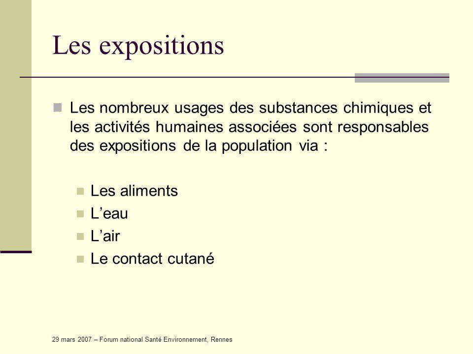 29 mars 2007 – Forum national Santé Environnement, Rennes Les expositions Les nombreux usages des substances chimiques et les activités humaines assoc