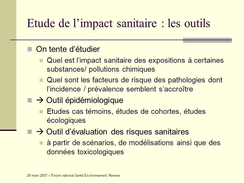29 mars 2007 – Forum national Santé Environnement, Rennes Etude de limpact sanitaire : les outils On tente détudier Quel est limpact sanitaire des exp