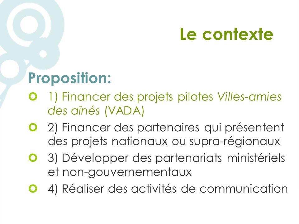 Le contexte Proposition: 1) Financer des projets pilotes Villes-amies des aînés (VADA) 2) Financer des partenaires qui présentent des projets nationaux ou supra-régionaux 3) Développer des partenariats ministériels et non-gouvernementaux 4) Réaliser des activités de communication