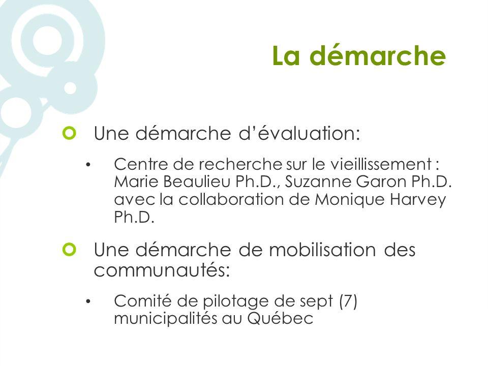La démarche Une démarche dévaluation: Centre de recherche sur le vieillissement : Marie Beaulieu Ph.D., Suzanne Garon Ph.D.