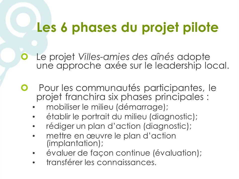 Les 6 phases du projet pilote Le projet Villes-amies des aînés adopte une approche axée sur le leadership local.