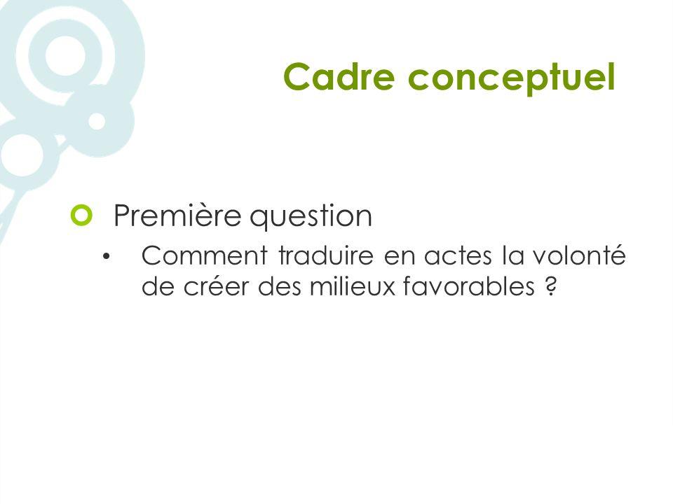 Cadre conceptuel Première question Comment traduire en actes la volonté de créer des milieux favorables