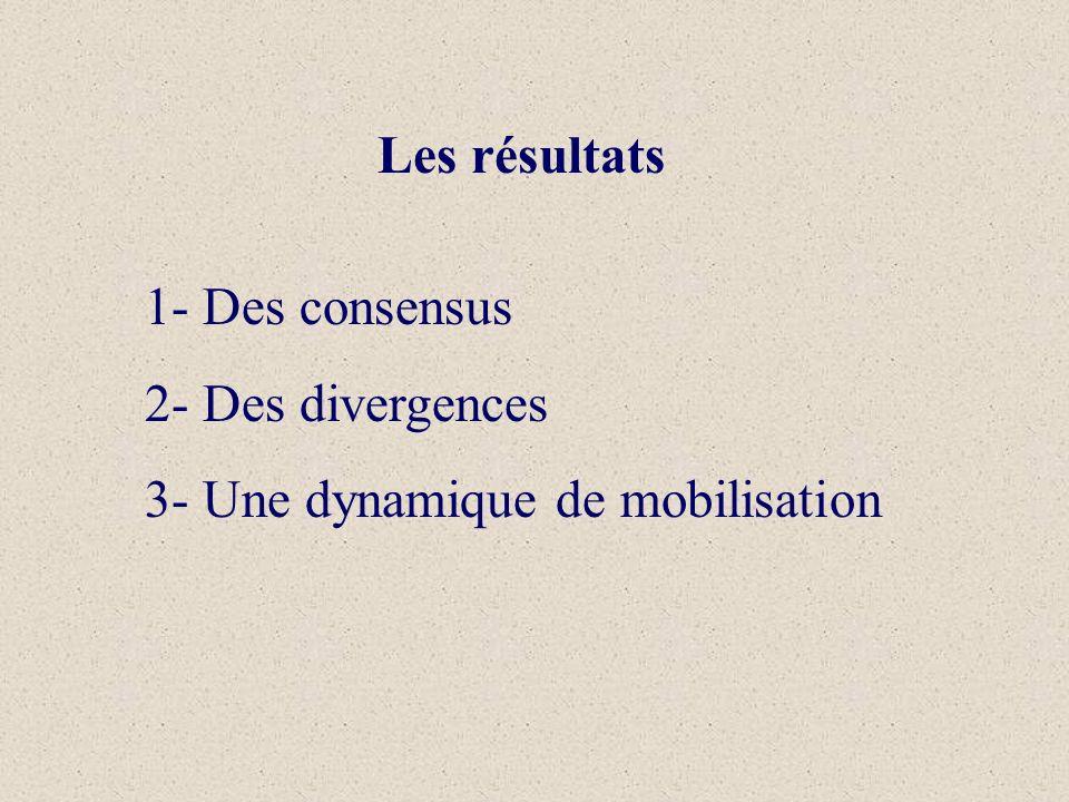 Les résultats 1- Des consensus 2- Des divergences 3- Une dynamique de mobilisation
