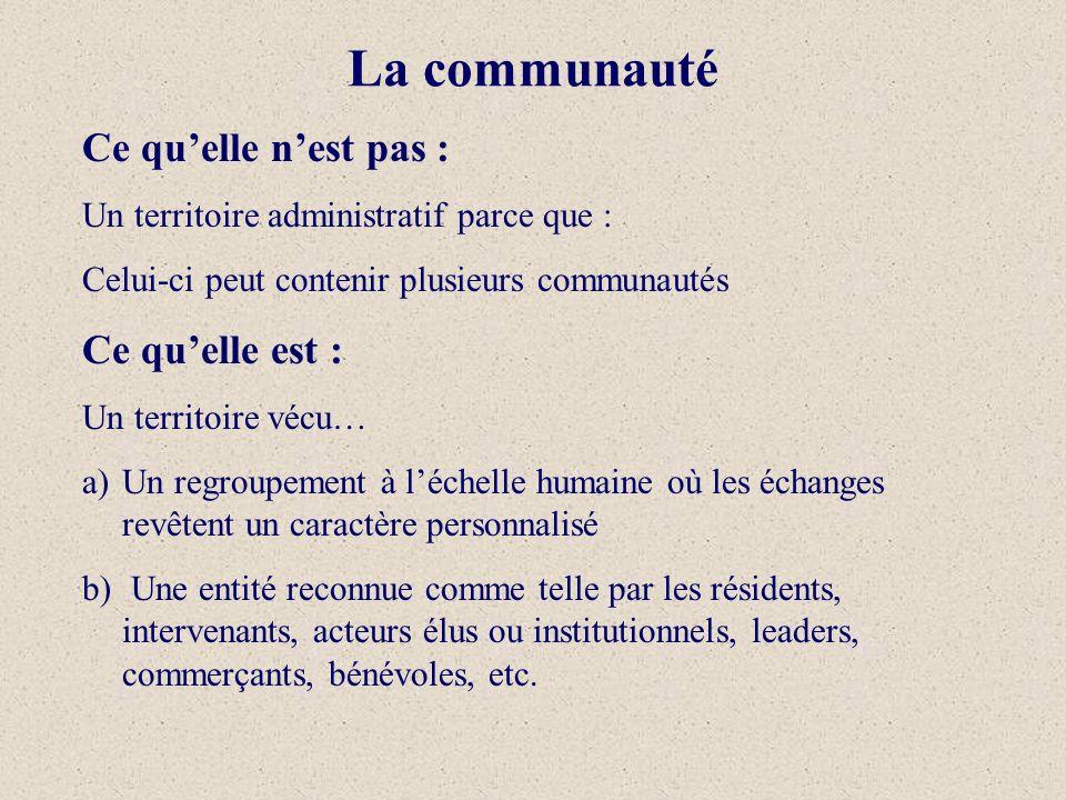La communauté Ce quelle nest pas : Un territoire administratif parce que : Celui-ci peut contenir plusieurs communautés Ce quelle est : Un territoire