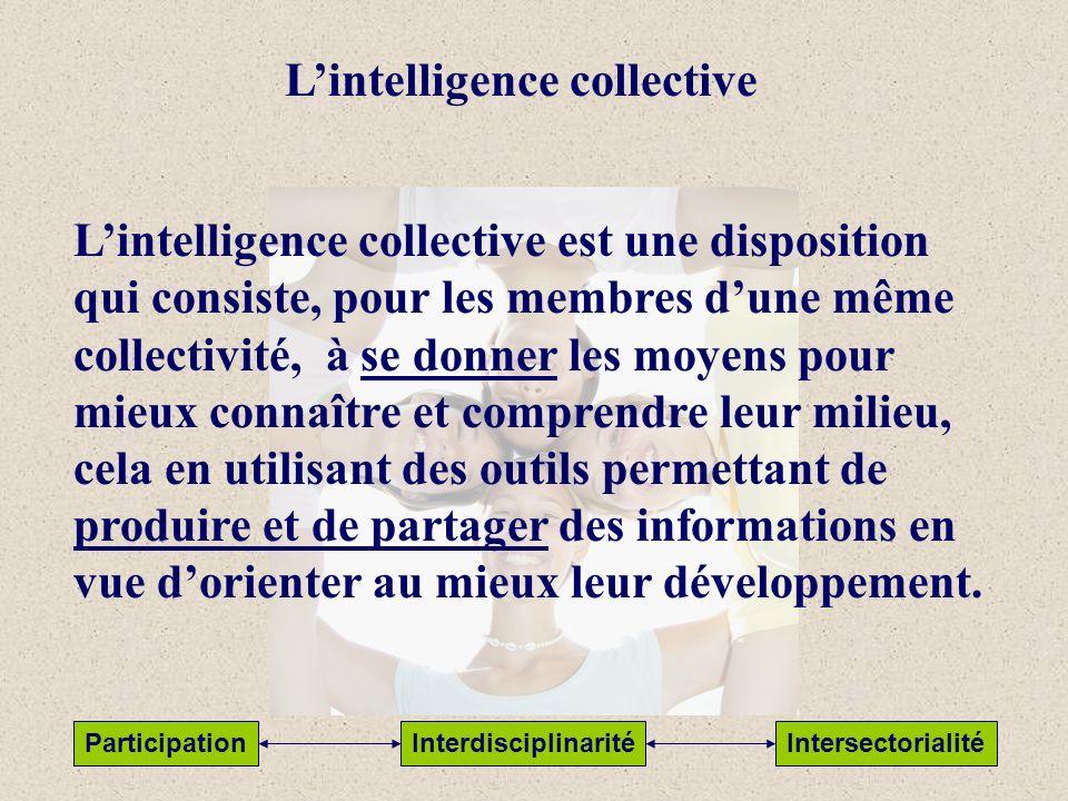 Lintelligence collective ParticipationInterdisciplinaritéIntersectorialité Lintelligence collective est une disposition qui consiste, pour les membres