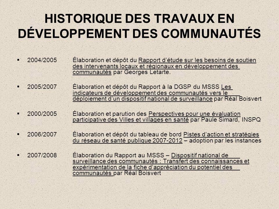 HISTORIQUE DES TRAVAUX EN DÉVELOPPEMENT DES COMMUNAUTÉS 2004/2005Élaboration et dépôt du Rapport détude sur les besoins de soutien des intervenants lo