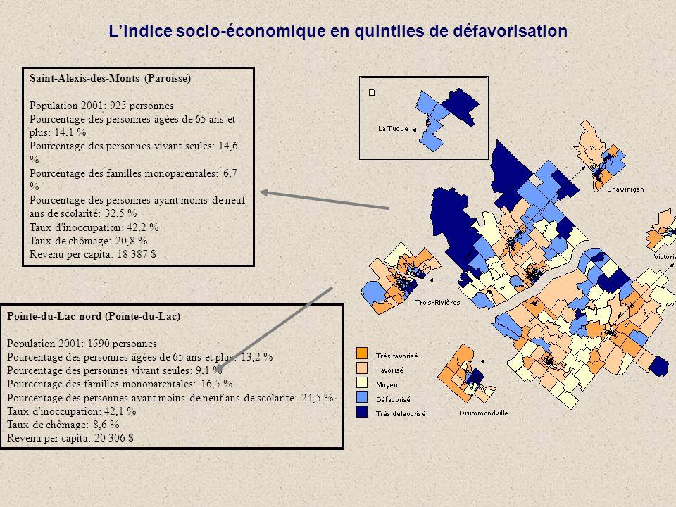 Saint-Alexis-des-Monts (Paroisse) Population 2001: 925 personnes Pourcentage des personnes âgées de 65 ans et plus: 14,1 % Pourcentage des personnes v