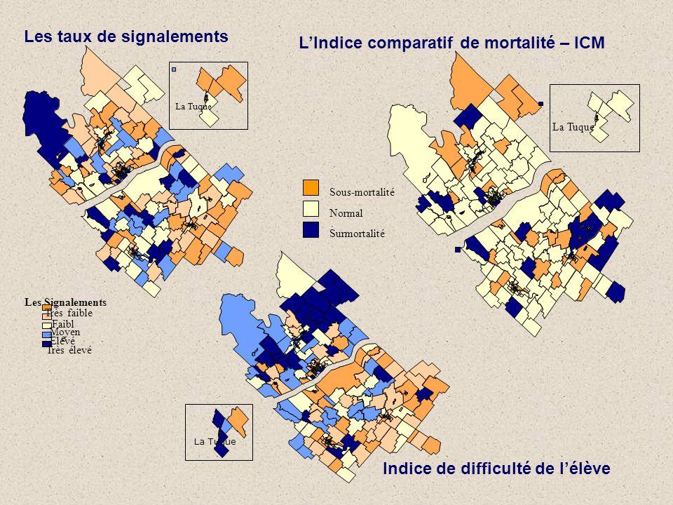 Les Signalements Moyen Élevé Très élevé Faibl e Très faible Les taux de signalements LIndice comparatif de mortalité – ICM Sous-mortalité Normal Surmo