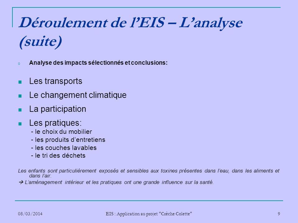 08/03/2014 EIS : Application au projet