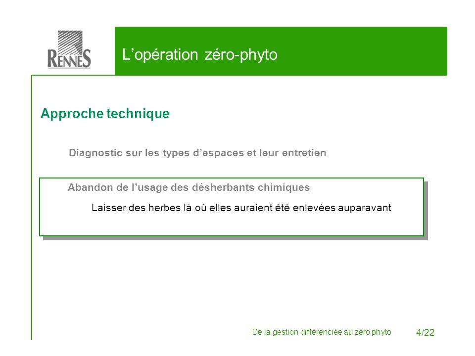 De la gestion différenciée au zéro phyto 4/22 Lopération zéro-phyto Approche technique Diagnostic sur les types despaces et leur entretien Abandon de