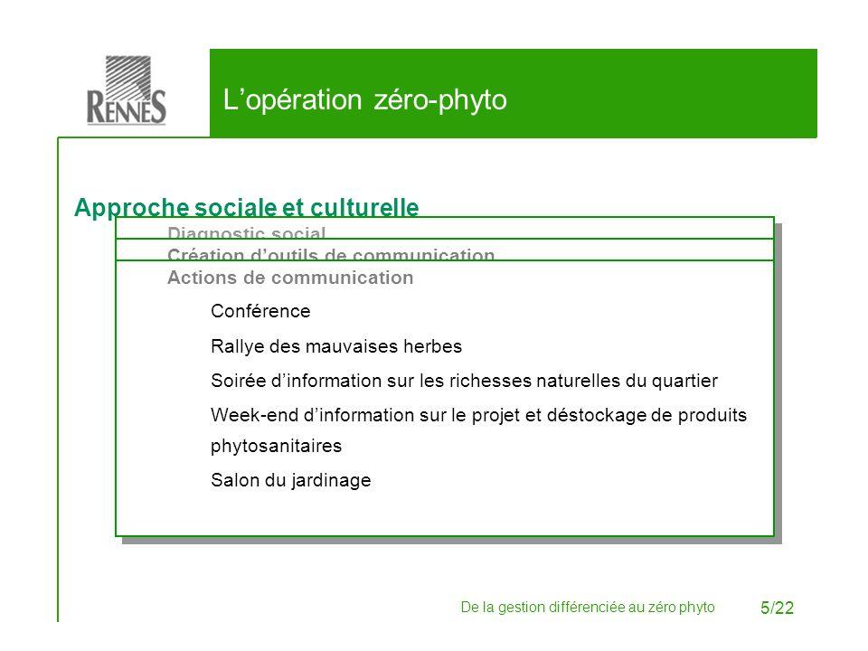 De la gestion différenciée au zéro phyto 5/22 Lopération zéro-phyto Approche sociale et culturelle Diagnostic social Création doutils de communication