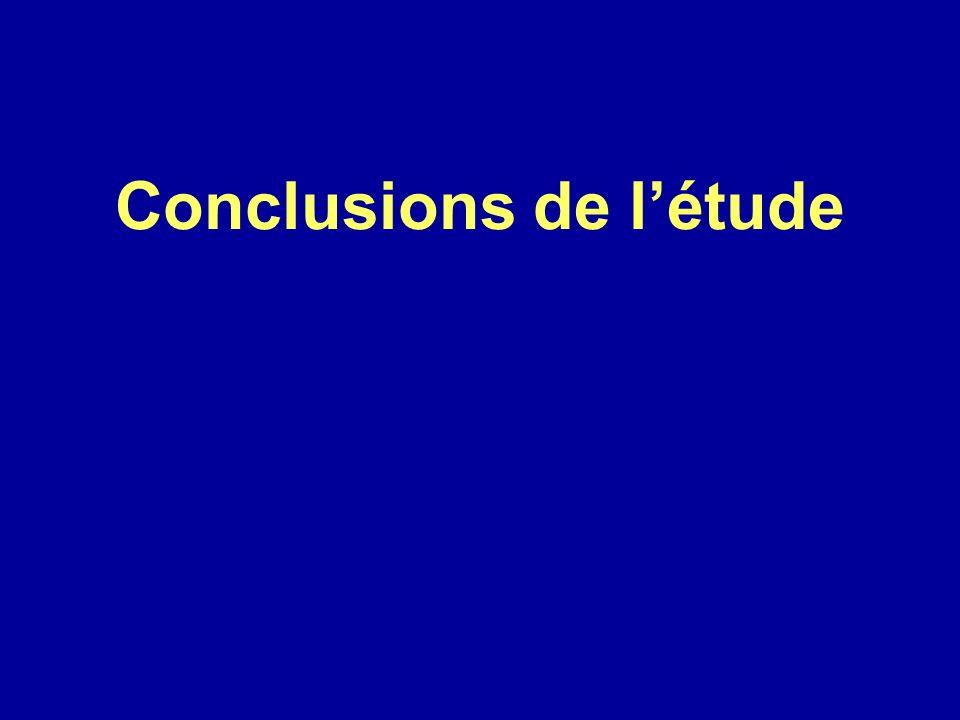 Conclusions de létude