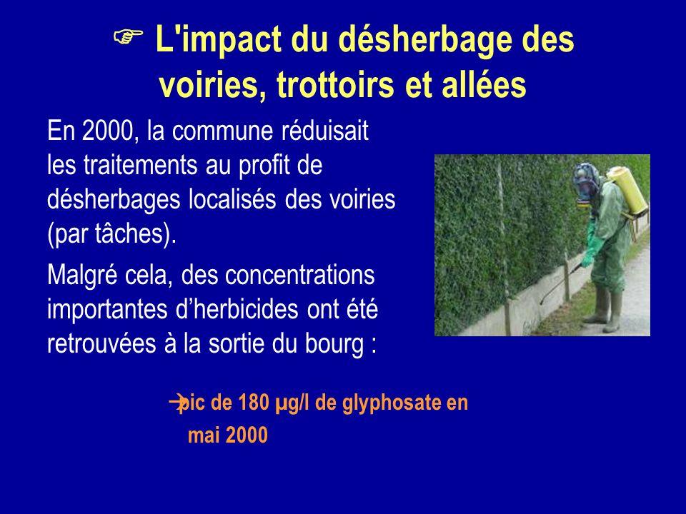 L'impact du désherbage des voiries, trottoirs et allées En 2000, la commune réduisait les traitements au profit de désherbages localisés des voiries (