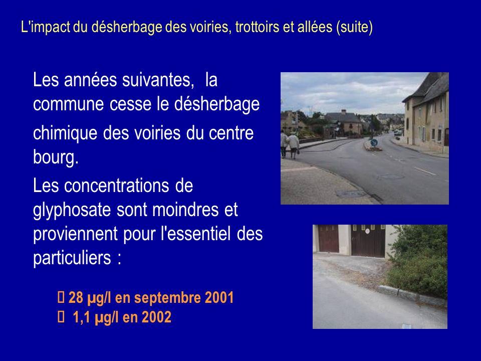 L'impact du désherbage des voiries, trottoirs et allées (suite) Les années suivantes, la commune cesse le désherbage chimique des voiries du centre bo
