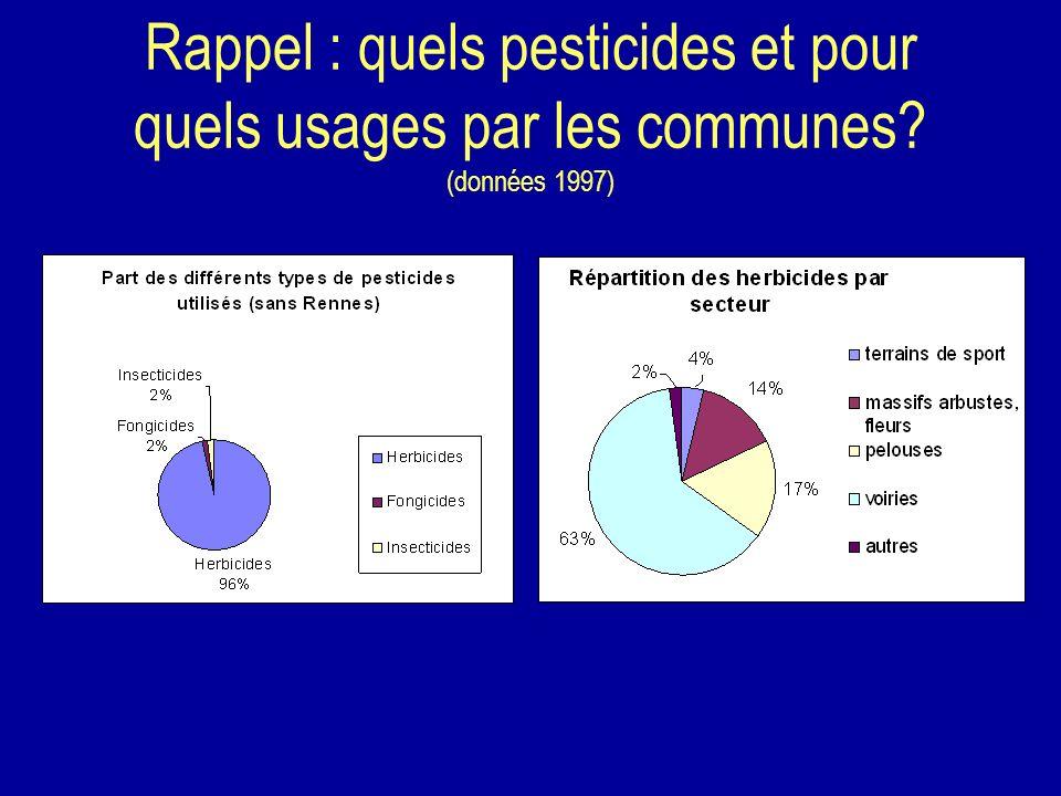 Rappel : quels pesticides et pour quels usages par les communes? (données 1997)