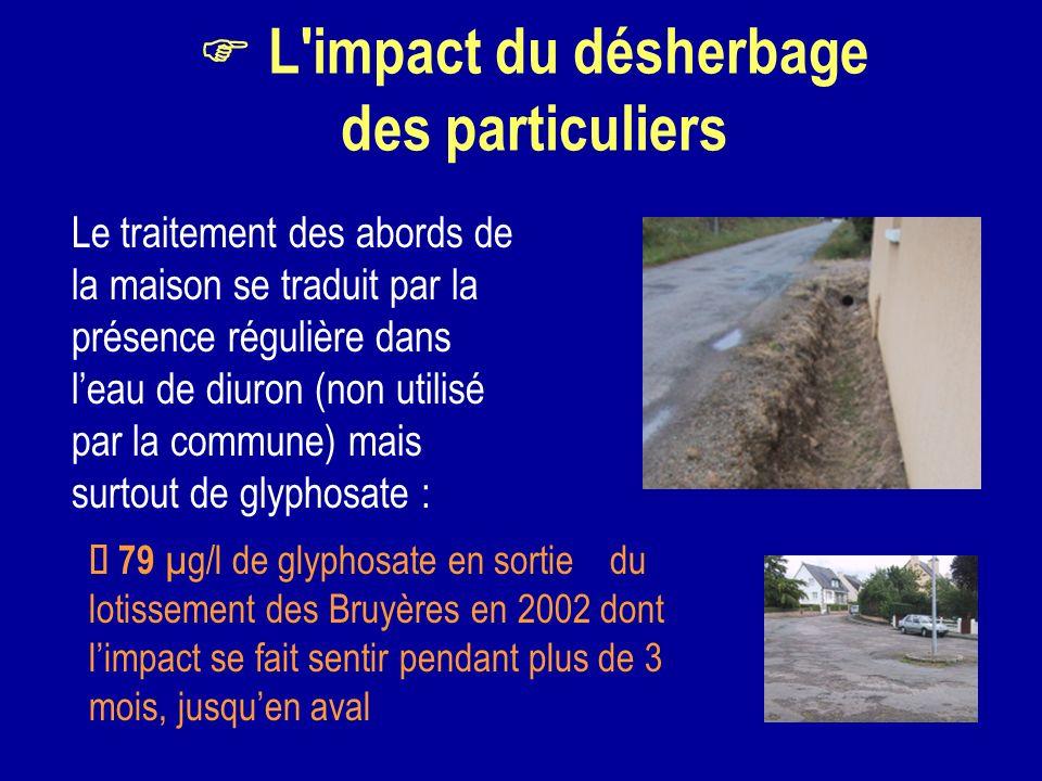 L'impact du désherbage des particuliers Le traitement des abords de la maison se traduit par la présence régulière dans leau de diuron (non utilisé pa