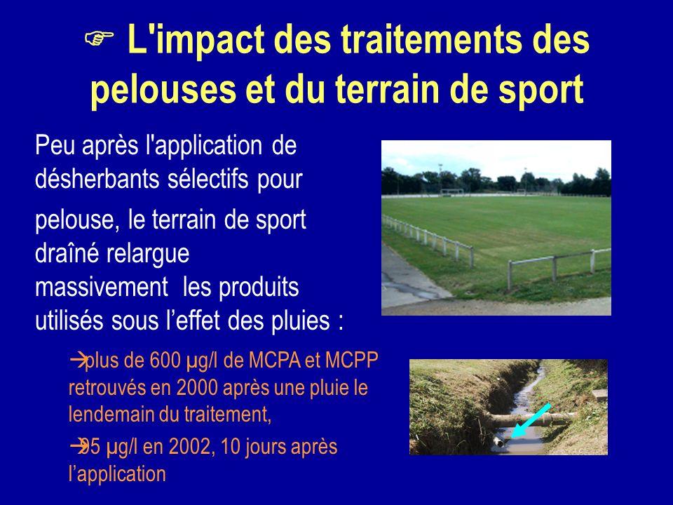 L'impact des traitements des pelouses et du terrain de sport Peu après l'application de désherbants sélectifs pour pelouse, le terrain de sport draîné