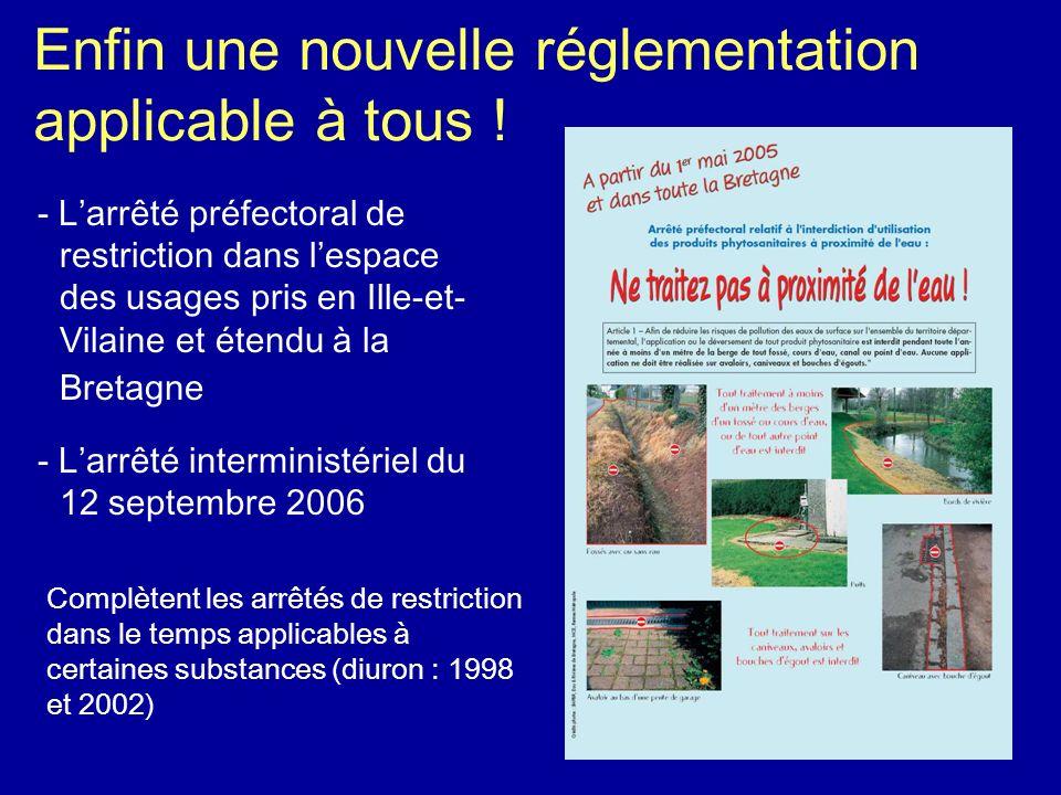 Enfin une nouvelle réglementation applicable à tous ! - Larrêté préfectoral de restriction dans lespace des usages pris en Ille-et- Vilaine et étendu