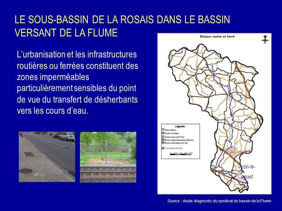 LE SOUS-BASSIN DE LA ROSAIS DANS LE BASSIN VERSANT DE LA FLUME Lurbanisation et les infrastructures routières ou ferrées constituent des zones impermé