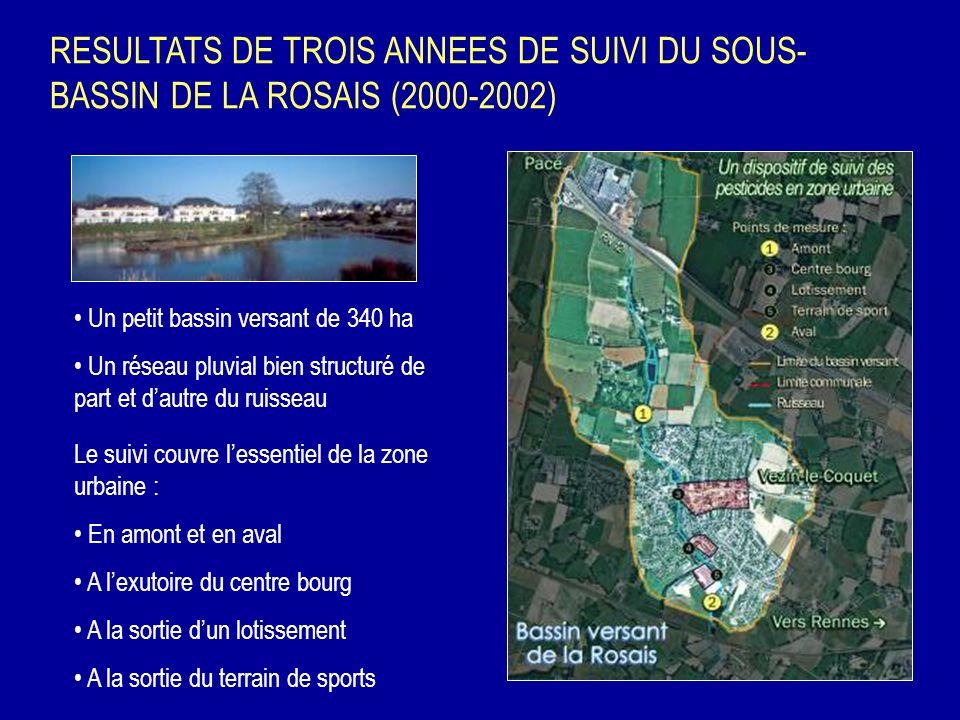 RESULTATS DE TROIS ANNEES DE SUIVI DU SOUS- BASSIN DE LA ROSAIS (2000-2002) Le suivi couvre lessentiel de la zone urbaine : En amont et en aval A lexu