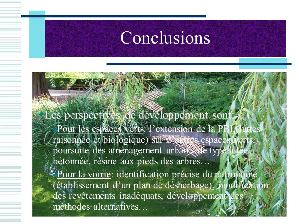 Conclusions Les perspectives de développement sont: Pour les espaces verts: lextension de la PBI (luttes raisonnée et biologique) sur dautres espaces