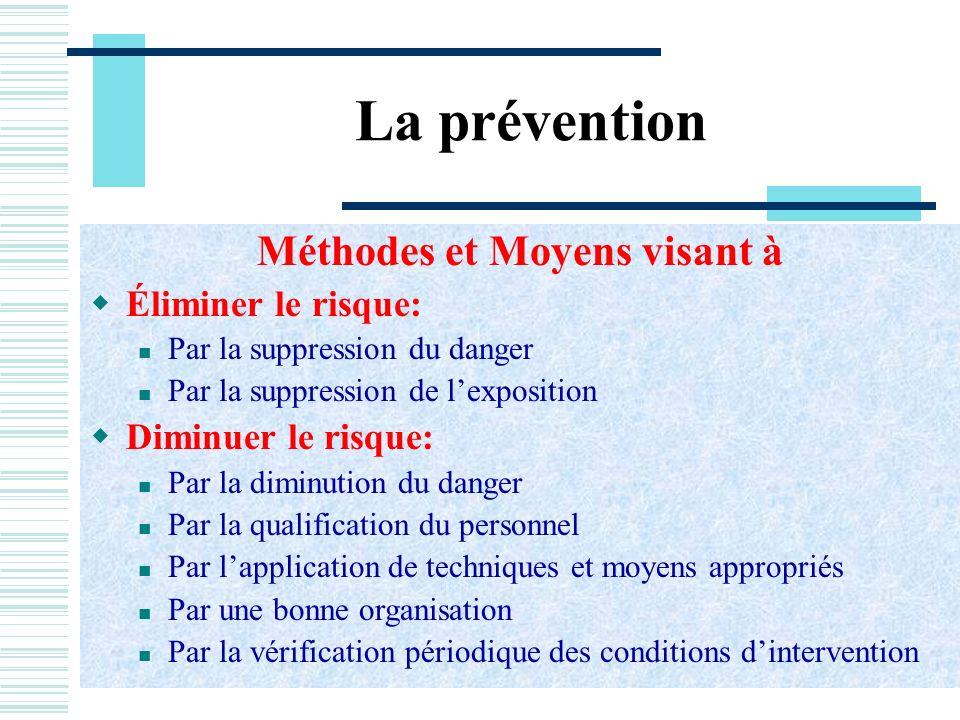 La prévention Méthodes et Moyens visant à Éliminer le risque: Par la suppression du danger Par la suppression de lexposition Diminuer le risque: Par l
