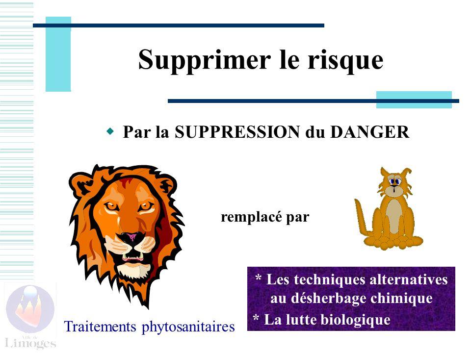 Supprimer le risque Par la SUPPRESSION du DANGER remplacé par Traitements phytosanitaires * Les techniques alternatives au désherbage chimique * La lutte biologique