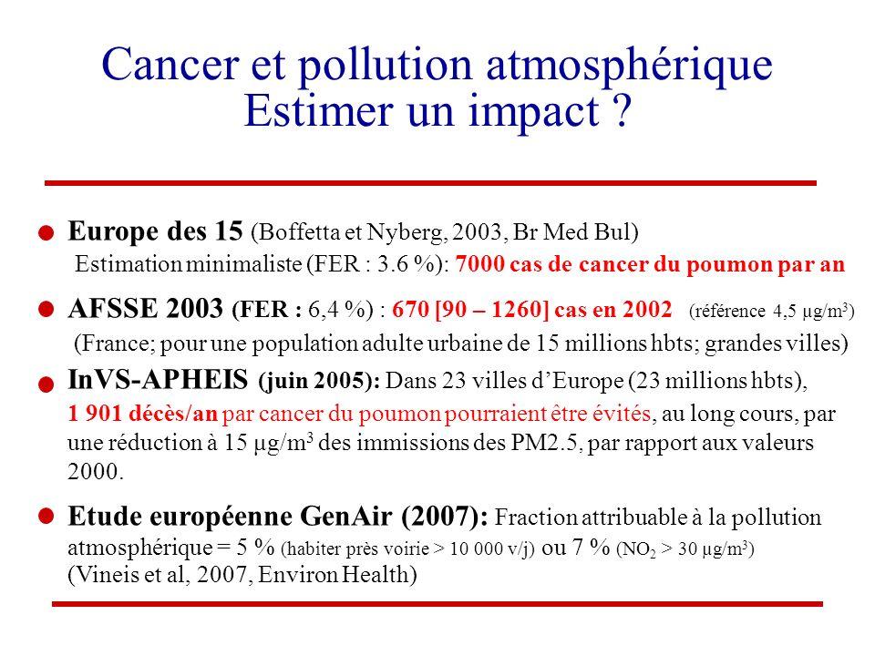 Cancer et pollution atmosphérique Estimer un impact ? Europe des 15 (Boffetta et Nyberg, 2003, Br Med Bul) Estimation minimaliste (FER : 3.6 %): 7000
