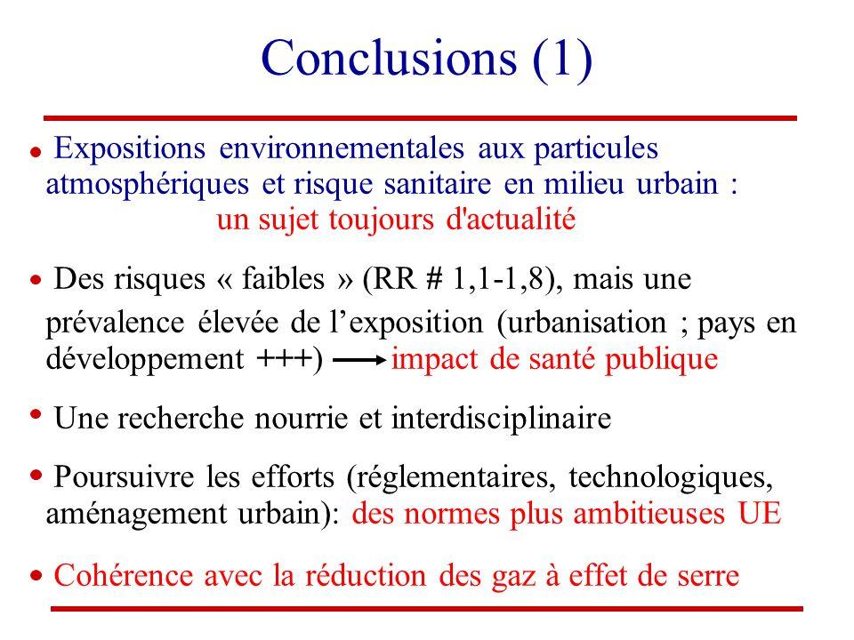 Conclusions (1) Expositions environnementales aux particules atmosphériques et risque sanitaire en milieu urbain : un sujet toujours d'actualité Des r