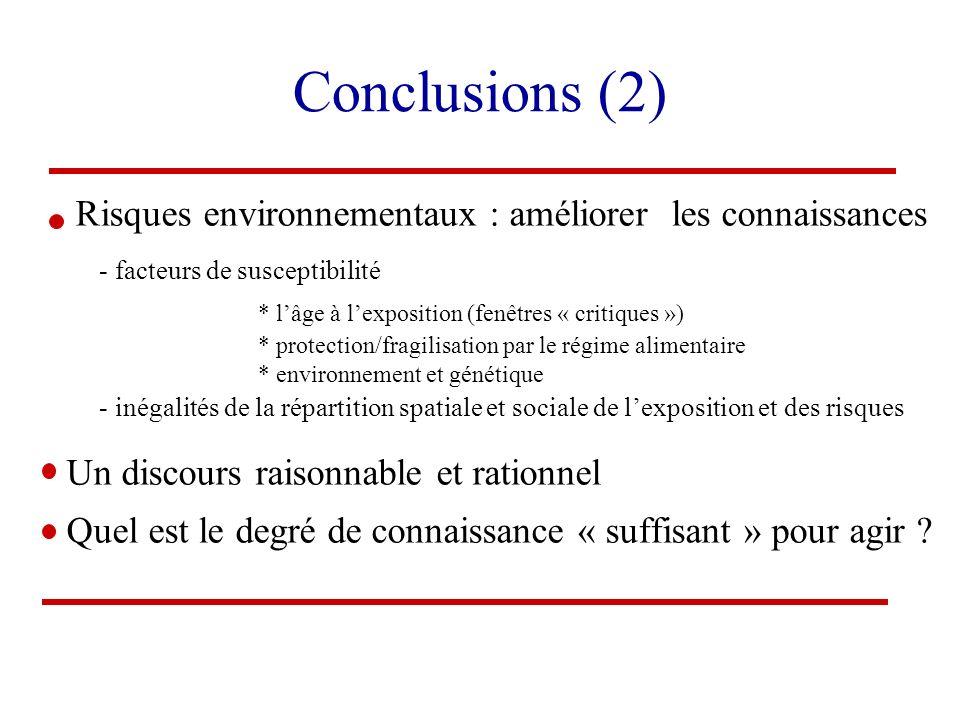 Conclusions (2) Risques environnementaux : améliorer les connaissances - facteurs de susceptibilité * lâge à lexposition (fenêtres « critiques ») * pr