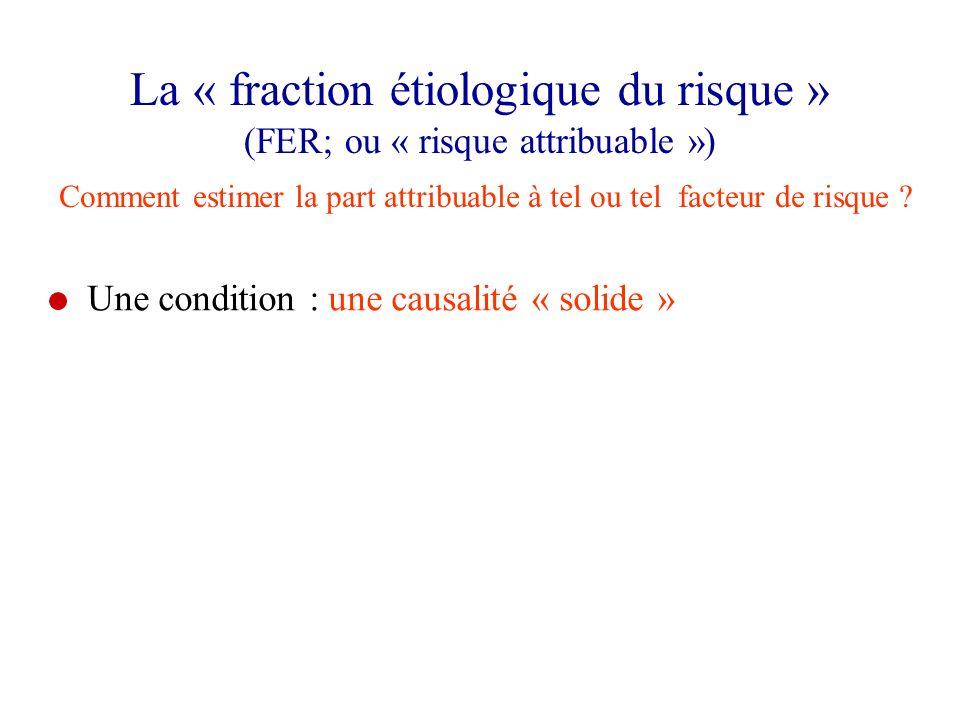 La « fraction étiologique du risque » (FER; ou « risque attribuable ») Une condition : une causalité « solide » Une fonction de la prévalence de lexpo
