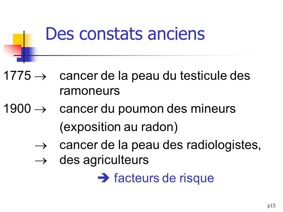 p15 Des constats anciens 1775 cancer de la peau du testicule des ramoneurs 1900 cancer du poumon des mineurs (exposition au radon) cancer de la peau d