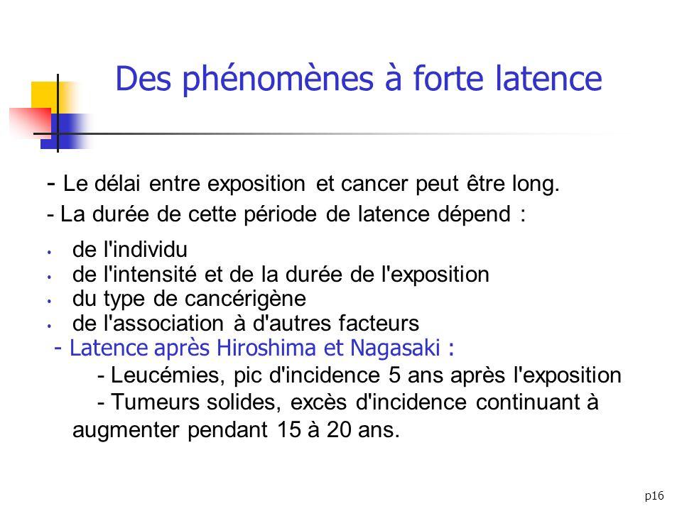 p16 Des phénomènes à forte latence - Le délai entre exposition et cancer peut être long. - La durée de cette période de latence dépend : de l'individu