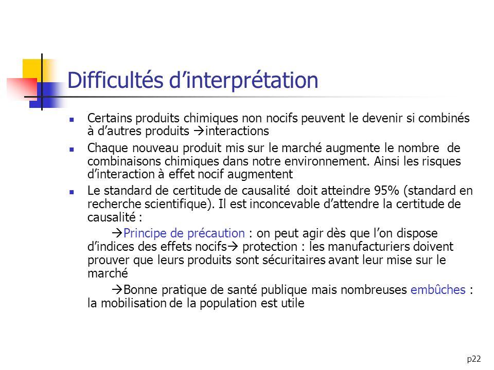 p22 Difficultés dinterprétation Certains produits chimiques non nocifs peuvent le devenir si combinés à dautres produits interactions Chaque nouveau p