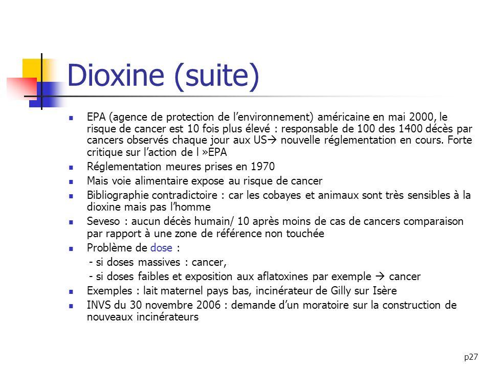 p27 Dioxine (suite) EPA (agence de protection de lenvironnement) américaine en mai 2000, le risque de cancer est 10 fois plus élevé : responsable de 1