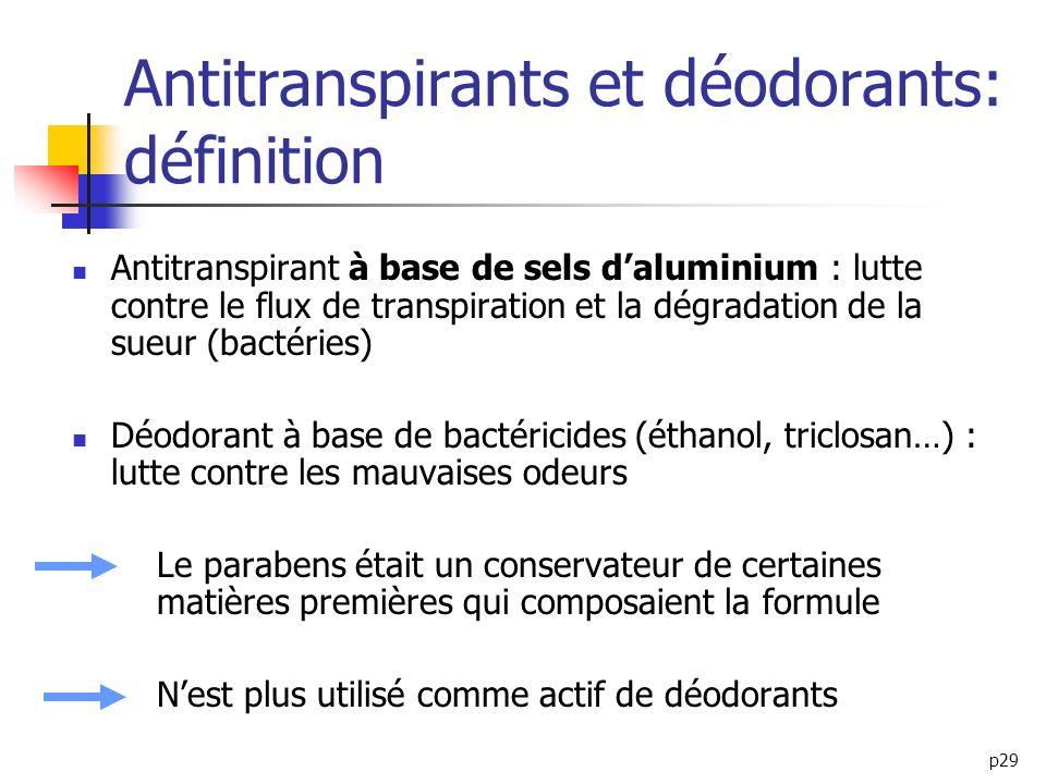 p29 Antitranspirants et déodorants: définition Antitranspirant à base de sels daluminium : lutte contre le flux de transpiration et la dégradation de