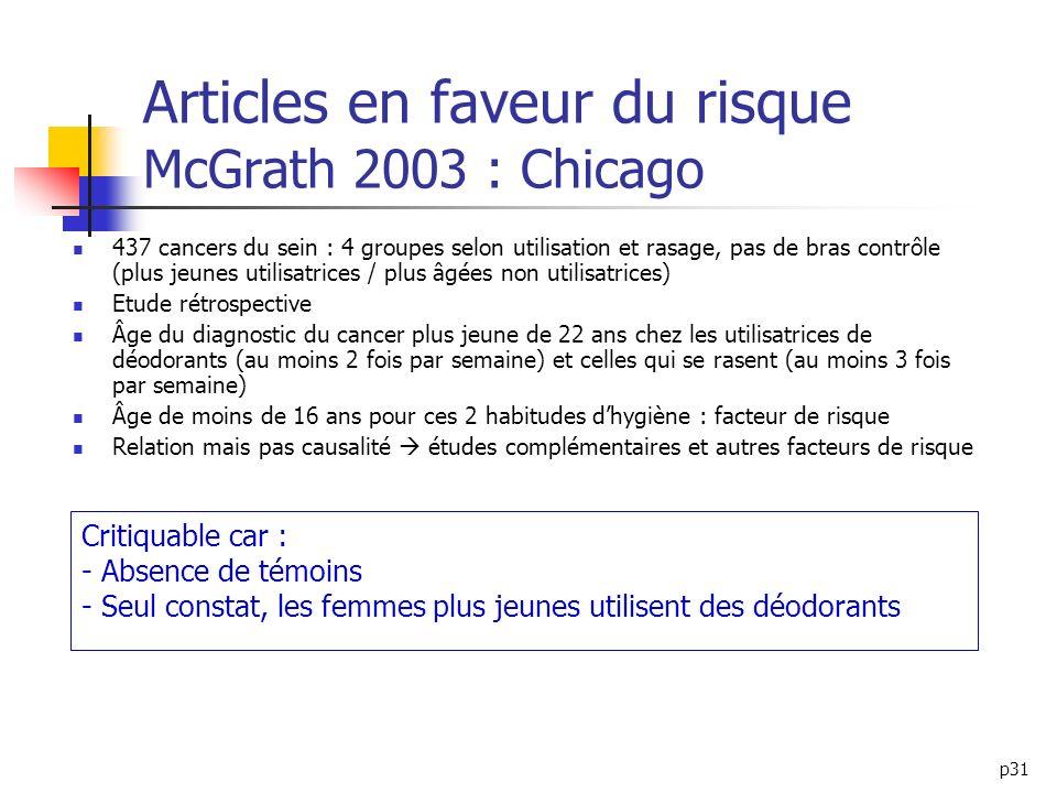 p31 Articles en faveur du risque McGrath 2003 : Chicago 437 cancers du sein : 4 groupes selon utilisation et rasage, pas de bras contrôle (plus jeunes