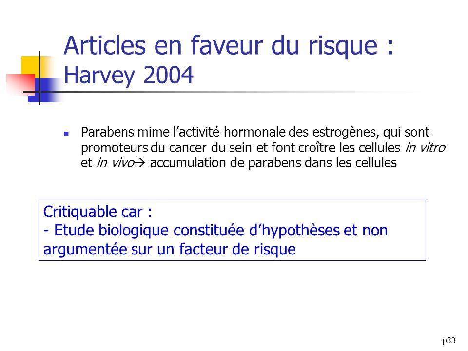p33 Articles en faveur du risque : Harvey 2004 Parabens mime lactivité hormonale des estrogènes, qui sont promoteurs du cancer du sein et font croître
