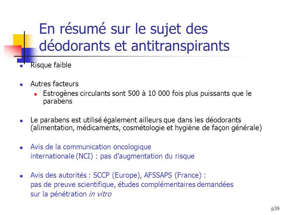 p39 En résumé sur le sujet des déodorants et antitranspirants Risque faible Autres facteurs Estrogènes circulants sont 500 à 10 000 fois plus puissant