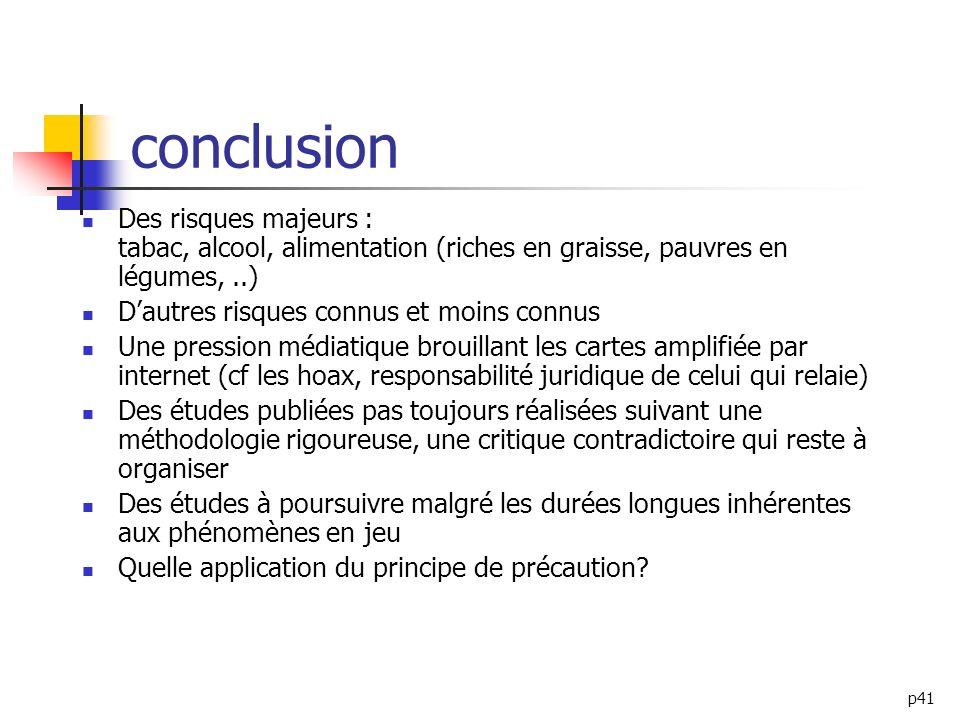 p41 conclusion Des risques majeurs : tabac, alcool, alimentation (riches en graisse, pauvres en légumes,..) Dautres risques connus et moins connus Une
