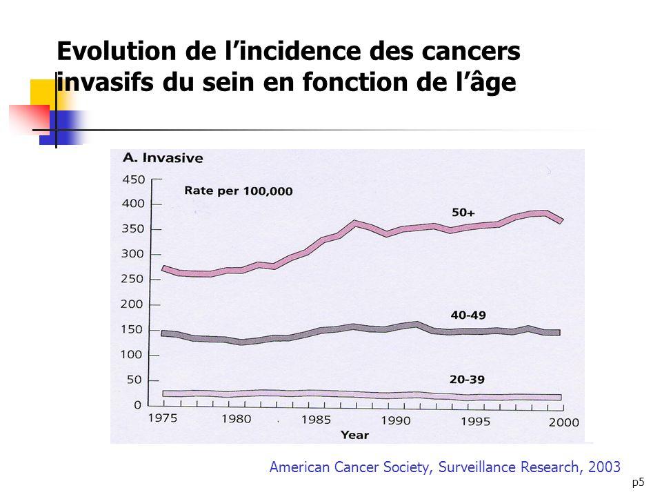 p16 Des phénomènes à forte latence - Le délai entre exposition et cancer peut être long.