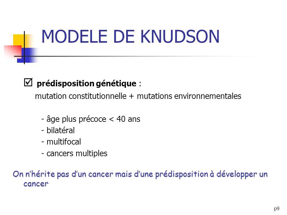 p9 MODELE DE KNUDSON prédisposition génétique : mutation constitutionnelle + mutations environnementales - âge plus précoce < 40 ans - bilatéral - mul