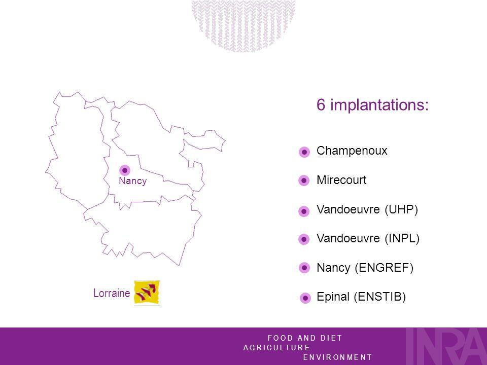 F O O D A N D D I E T A G R I C U L T U R E E N V I R O N M E N T Nancy Lorraine 6 implantations: Champenoux Mirecourt Vandoeuvre (UHP) Vandoeuvre (INPL) Nancy (ENGREF) Epinal (ENSTIB)