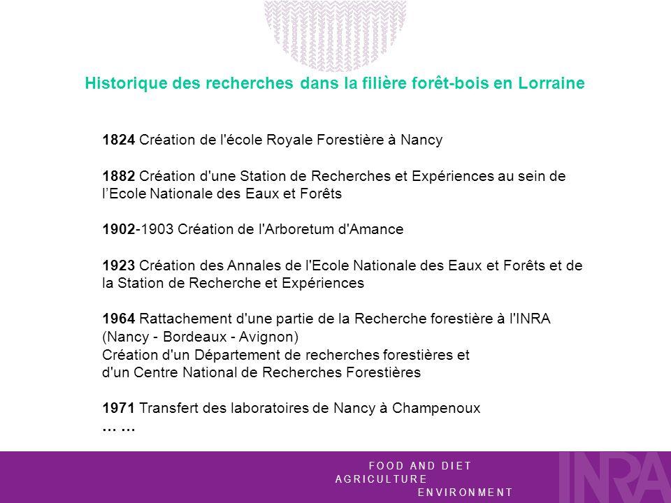F O O D A N D D I E T A G R I C U L T U R E E N V I R O N M E N T 1824 Création de l'école Royale Forestière à Nancy 1882 Création d'une Station de Re